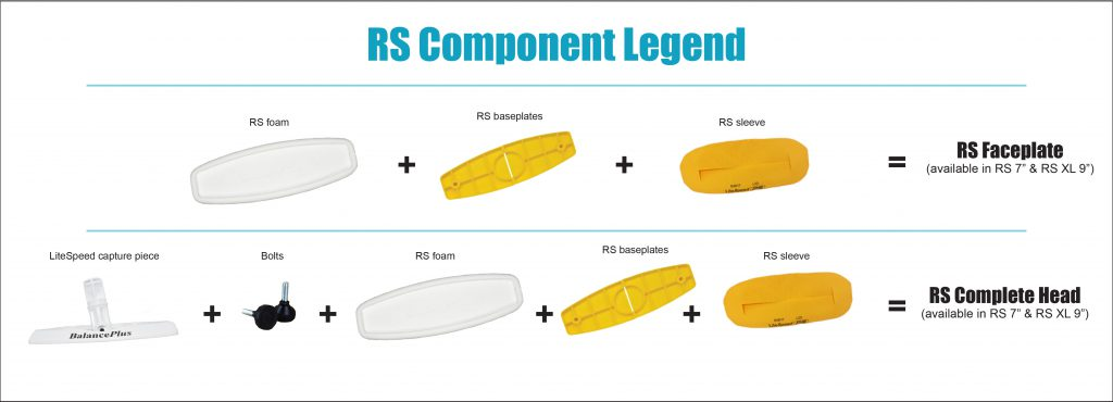RS component legend chart