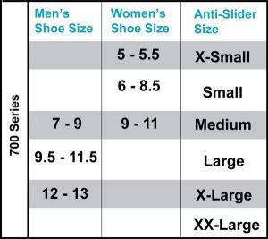 700 series anti-slider fitting assistance chart