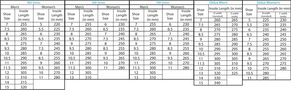 BalancePlus insole charts for all shoes